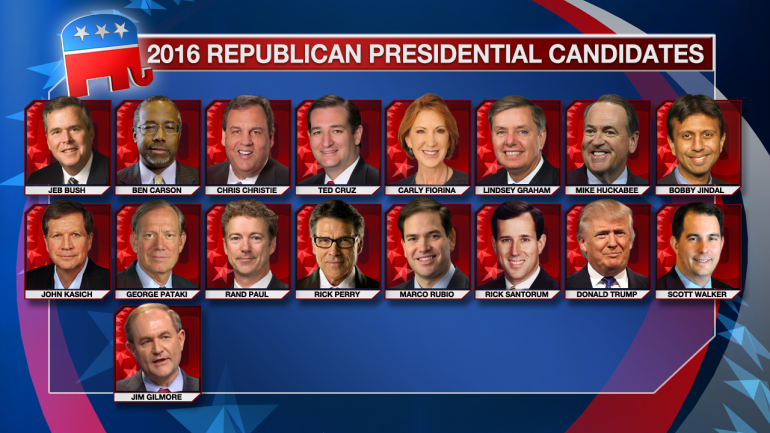 Loner Magazine - A Brief Guide to the First Republican Debate