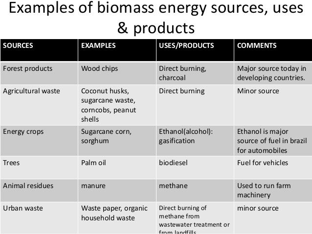 advanced-services-biomass-energy-4-638